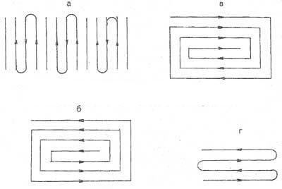 Базовые схемы инсталляции элементов.
