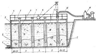 Бетонирование под водой методом восходящего раствора