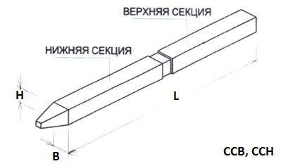 Двухсекционная схема