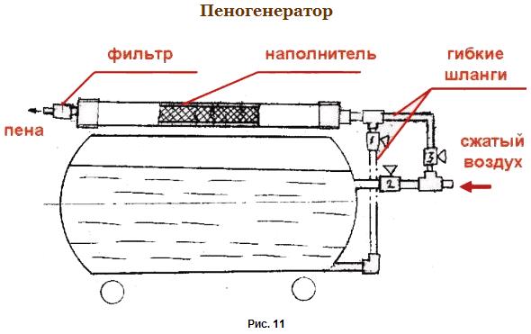 Эскиз самодельного пеногенератора