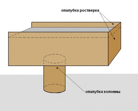Если в процессе создания опалубки по проекту планируется делать отдельный отвод для колонны, то при заливке его необходимо заполнять в первую очередь, тщательно утрамбовывая