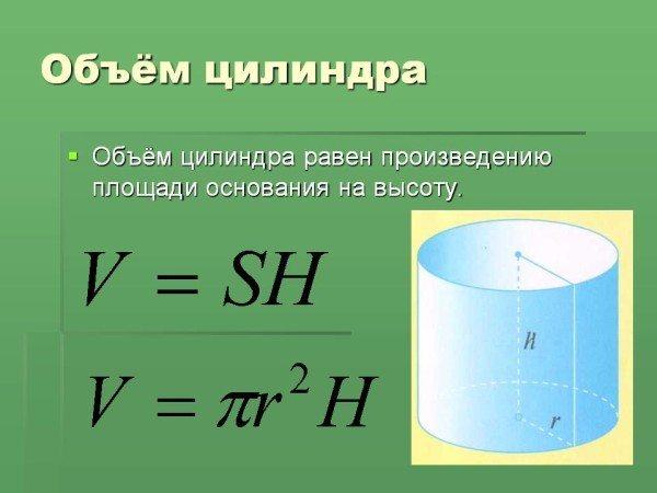 Формула расчета объема цилиндра.