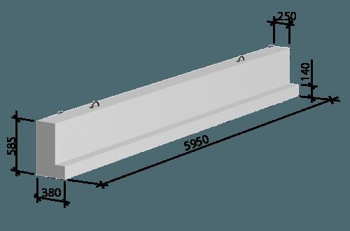 Габариты обвязочной балки