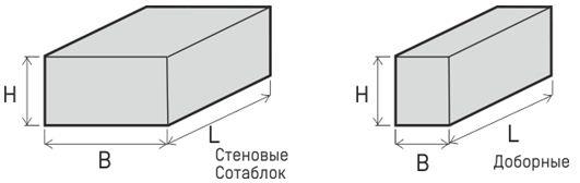 Газобетонные блоки ПЗСП могут быть стеновыми и доборными