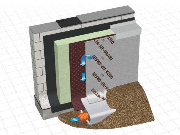Гидроизоляция и дренажная система.