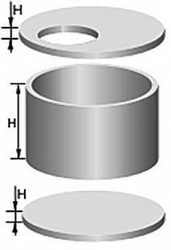 Графическое изображение кольца, крышки и дна