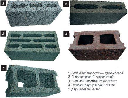 Изделия на основе керамзита.