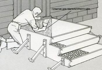 Как построить крыльцо самостоятельно
