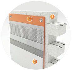 Конструкции из газобетона утепляют обычно снаружи, а постройки из массива древесины обычно имеют хороший внешний вид и защита от холода используется предпочтительней изнутри