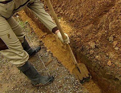 Копка с помощью лопаты