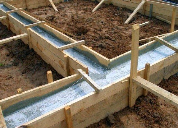 Ленточное бетонное основание под здание