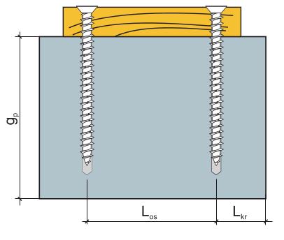 Метиз для бетона