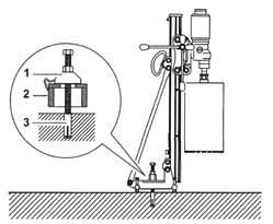 Метод крепления анкерной станины: 1) крепёжный усилитель; 2) башмак; 3) анкер