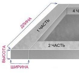 На фото - что нужно знать для расчета раствора на фундамент
