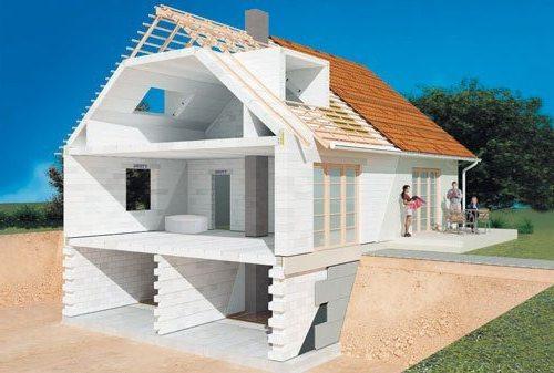 На фото проектная визуализация дома.