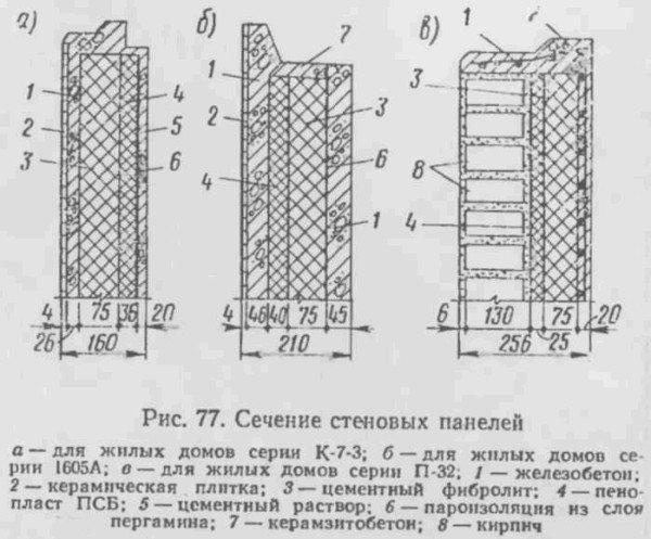 На фото строение некоторых марок трехслойных панелей.
