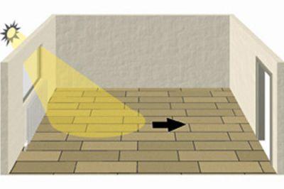 На рисунке вы можете видеть размещение панелей в шахматном порядке и вдоль комнаты