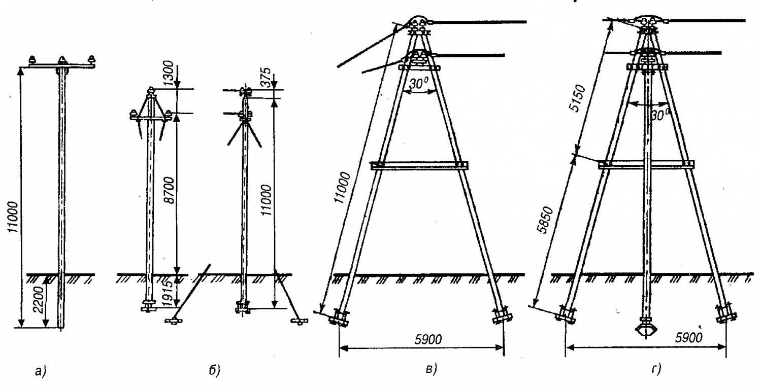 Концевая опора железобетонная перевозки железобетонных плит