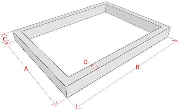 Наглядная схема ленточного основания.