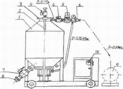 Оборудование для производства пенобетона своими руками чертежи 10