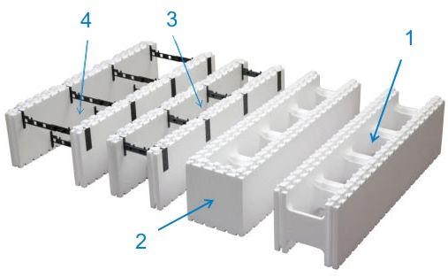 Несъемная опалубка из теплоизоляционных материалов