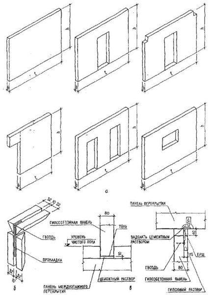 Несколько видов панелей и способы их установки.