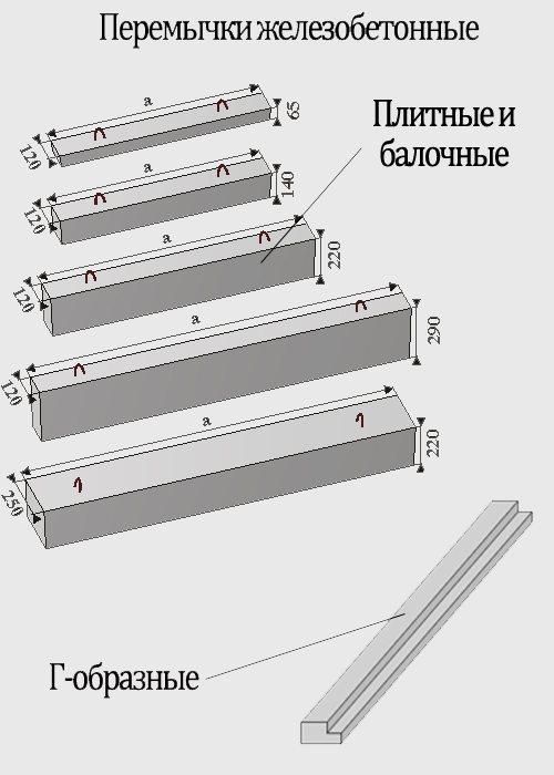 Марка железобетонных перемычек плиты перекрытия 9м