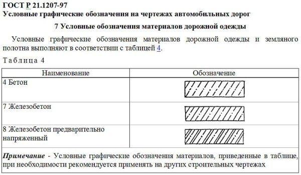 Обозначения согласно ГОСТ Р 21.1207-97.