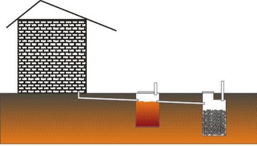 Общий план системы из двух накопительных емкостей