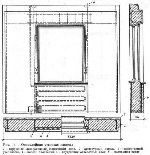 Однослойная стеновая панель.