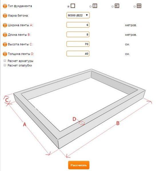 Он-лайн калькулятор бетона на ленточный фундамент