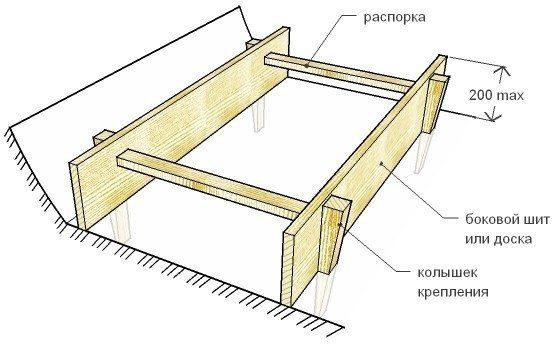 Опалубка для площадки