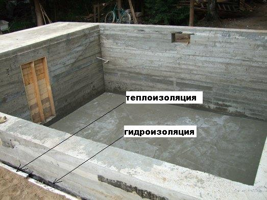 Основа для дома, имеющего подвал.
