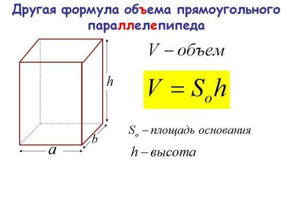 Основная формула для вычисления объема параллелепипеда.