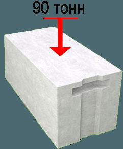 Подобные блоки могут выдерживать огромное давление, что очень часто используют проектировщики при создании домов выше двух этажей