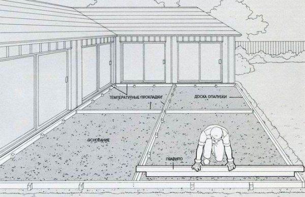 Правилом убираются излишки бетона.