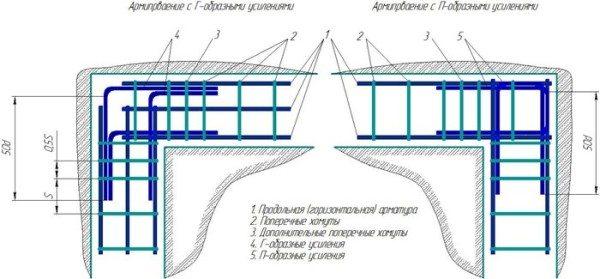 Пример армирования углов.