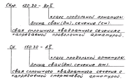Примеры расшифровки индексов