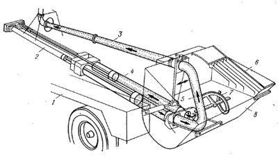 Принцип работы поршневого насоса с двумя гидравлическими цилиндрами в качестве нагнетателей