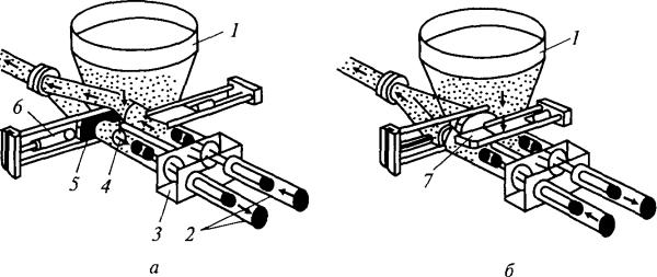 Принцип работы поршневых цилиндров