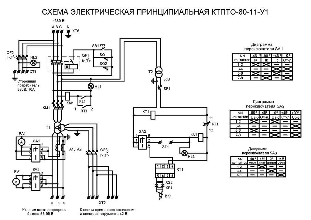 Принципиальная схема КТПТО-80