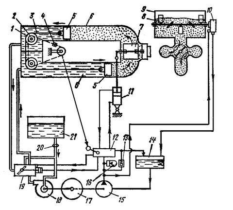 Принципиальная схема работы гидравлического привода насоса, которую можно использовать в качестве основы для создания чертежей