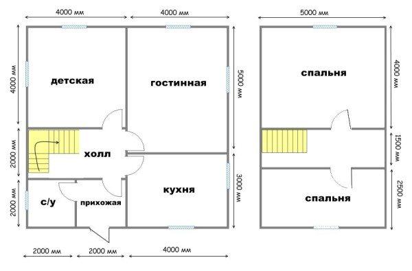 Проект дома из газобетона 8 8 с двумя спальнями на мансардном этаже