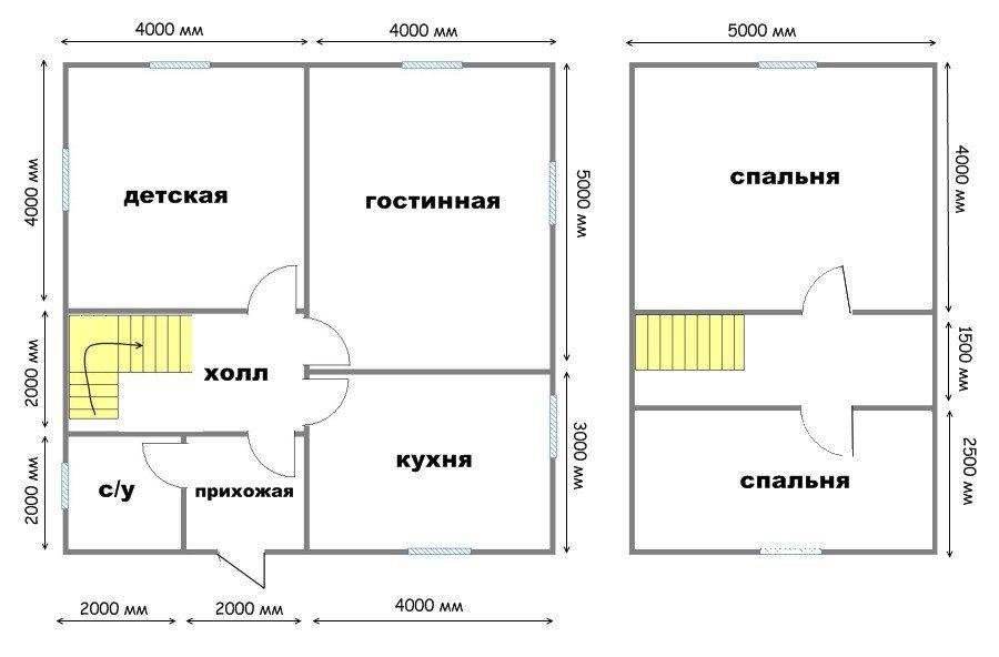 дом 8 на 10 сколько квадратных метров
