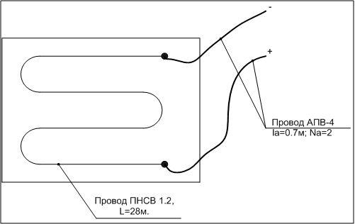 Простейшая схема укладки для прогрева бетона проводом ПНСВ - змейка.