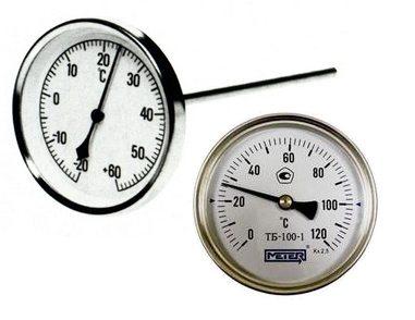 Простейший вид измерительных приборов со стрелочным табло