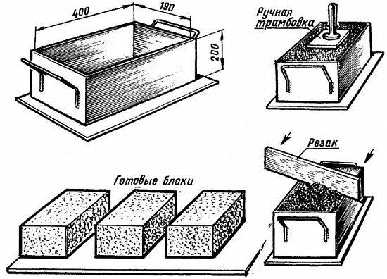 Процесс изготовления элементов.