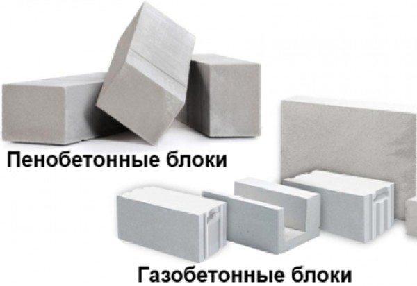 Различные виды блоков