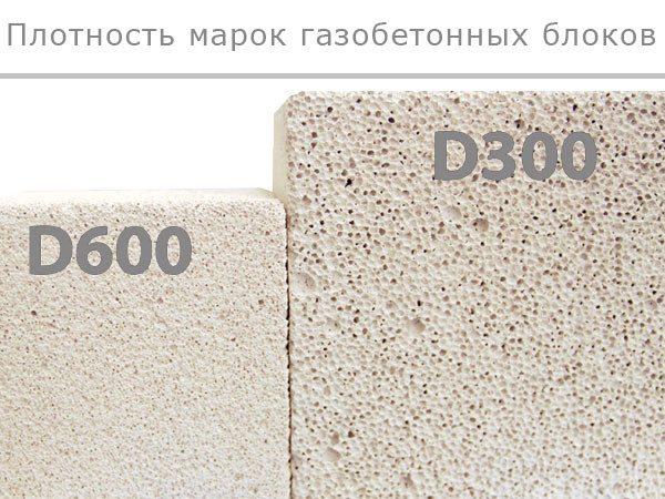 Разница между разными марками видна невооруженным глазом.