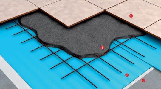 С добавлением материала стяжка при толщине всего в 4 см обеспечивает высочайшую надежность – керамика на таком основании лежит отлично